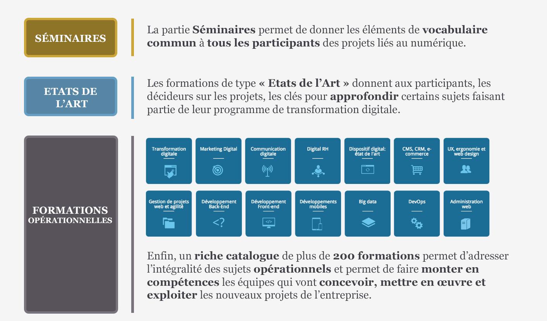 Parcours_formation_schema_2