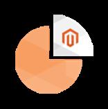 1 site e-commerce sur 4 est développé avec le CMS Magento