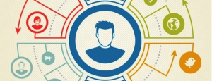 User Centric Banner
